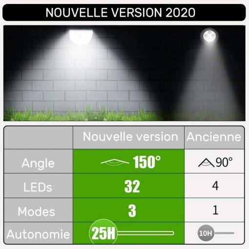 lampe solaire a piquer 2020