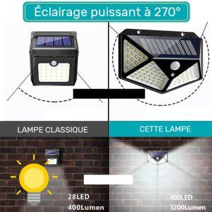 lampe solaire led exterieur comparatif