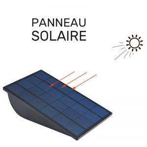 projecteur solaire grande autonomie détecteur de mouvement
