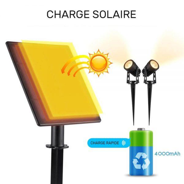 spot jardin solaire puissant double