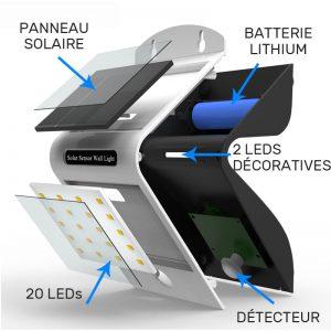 applique led solaire avec detecteur exterieur